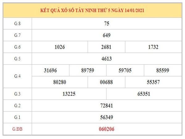 Thống kê KQXSTN ngày 21/1/2021 dựa trên kết quả kì trước