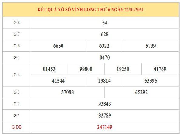 Thống kê KQXSVL ngày 29/1/2021 dựa trên kết quả kì trước