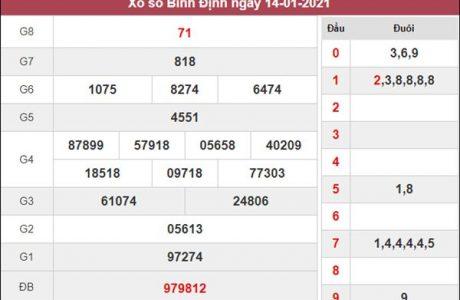 Thống kê XSBDI 21/1/2021 chốt KQXS Bình Định hôm nay