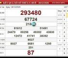 Thống kê KQXSTTH ngày 04/01/2020- xổ số thừa thiên huế