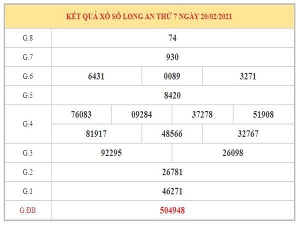 Thống kê KQXSLA ngày 27/2/2021 dựa trên kết quả kỳ trước