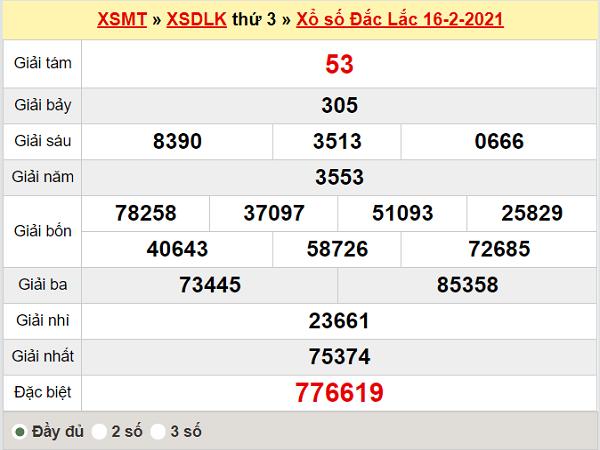Thống kê XSDLK 23/2/2021