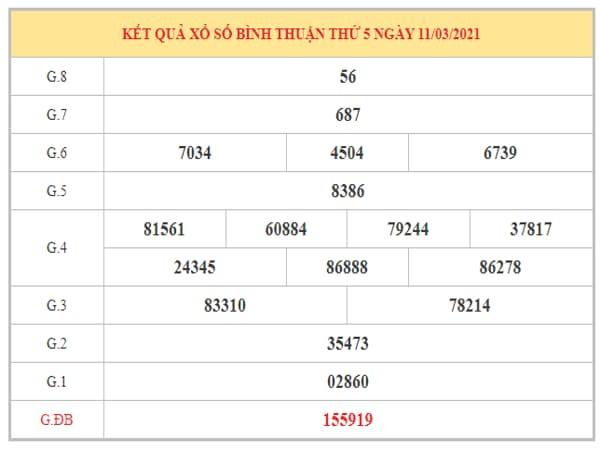 Thống kê KQXSBT ngày 18/3/2021 dựa trên kết quả kỳ trước