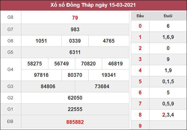 Thống kê XSDT 22/3/2021 chốt số đẹp giờ hoàng đạo cùng cao thủ