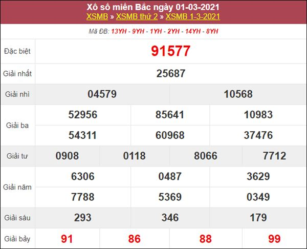 Thống kê XSMB 2/3/2021 chốt bạch thủ lô miền Bắc thứ 3