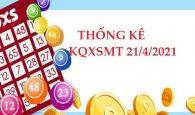 Thống kê chi tiết KQXSMT 21/4/2021 hôm nay