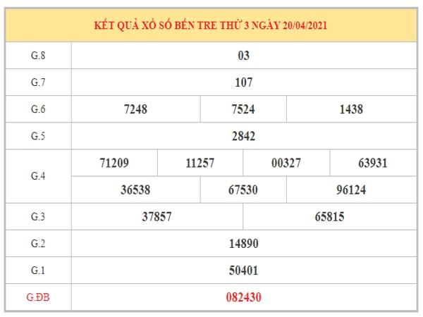 Thống kê KQXSBTR ngày 27/4/2021 dựa trên kết quả kì trước