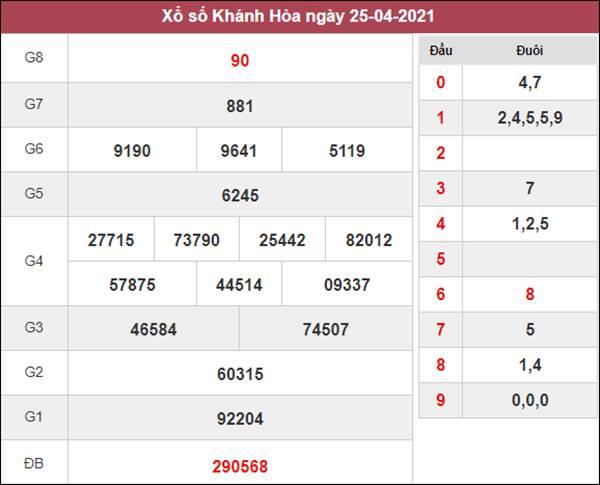 Thống kê XSKH 28/4/2021 đi tìm cặp lô may mắn hôm nay