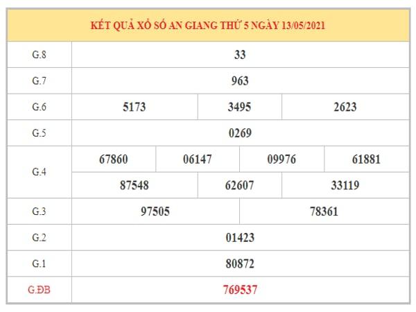 Thống kê KQXSAG ngày 20/5/2021 dựa trên kết quả kì trước