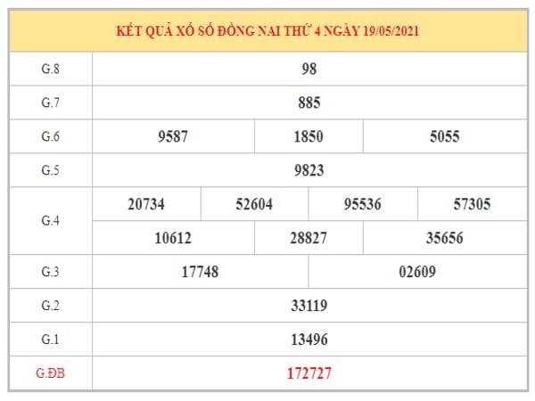 Thống kê KQXSDN ngày 26/5/2021 dựa trên kết quả kì trước