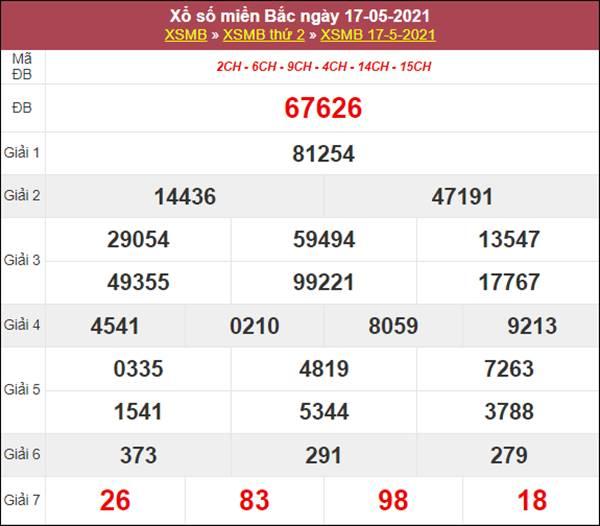 Thống kê XSMB 18/5/2021 tổng hợp những cặp lô đẹp thứ 3