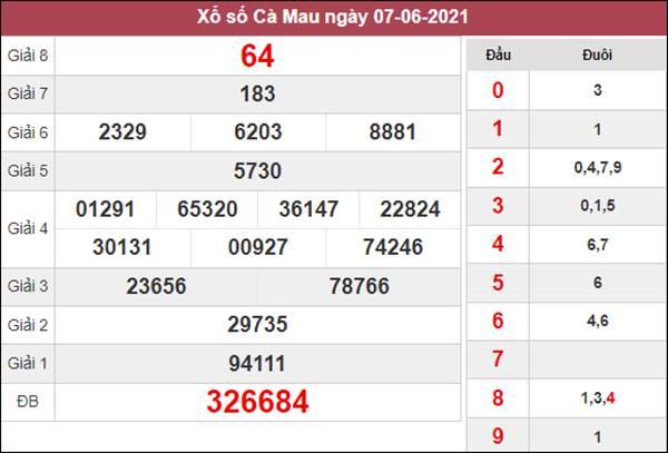 Thống kê XSCM 14/6/2021 chốt cầu lô VIP Cà Mau thứ 2