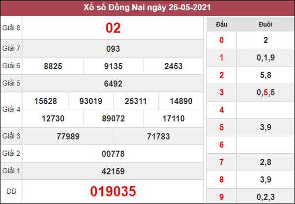 Thống kê XSDNA 2/6/2021 tổng hợp các cặp lô lâu về