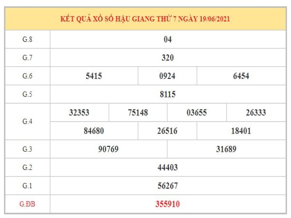 Thống kê KQXSHG ngày 26/6/2021 dựa trên kết quả kì trước