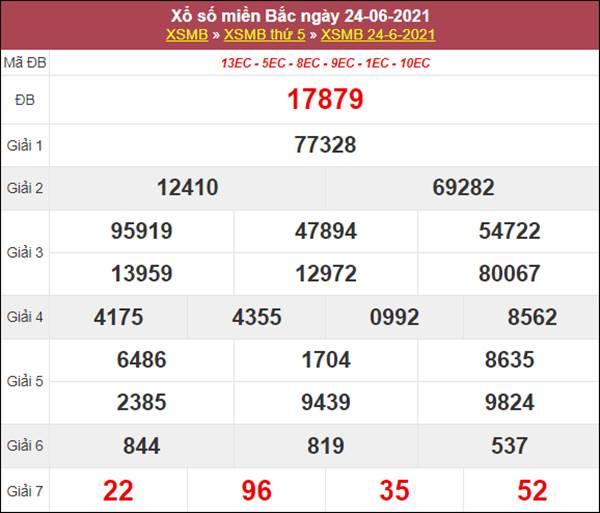Thống kê XSMB 25/6/2021 chốt loto gan miền Bắc thứ 6