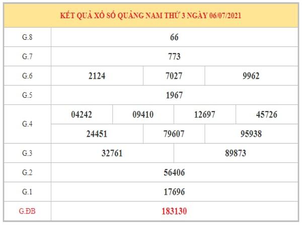 Thống kê KQXSQNM ngày 13/7/2021 dựa trên kết quả kì trước