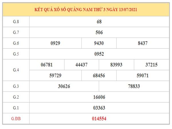 Thống kê KQXSQNM ngày 20/7/2021 dựa trên kết quả kì trước