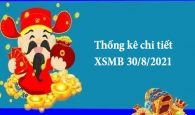 Thống kê chi tiết XSMB 30/8/2021