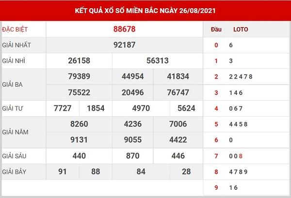 Thống kê KQXSMB ngày 27/8/2021 dựa trên kết quả kì trước