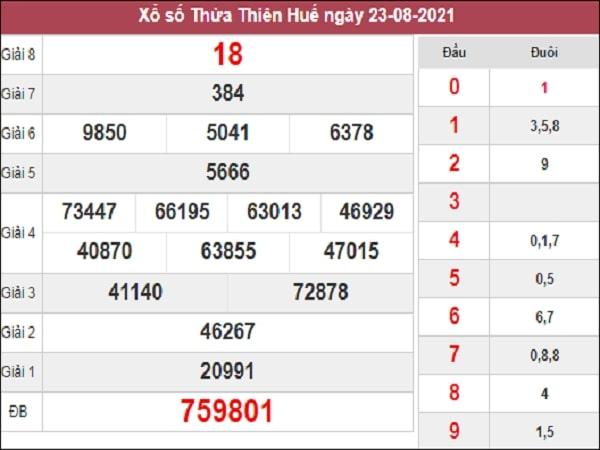 Thống kê XSTTH 30-08-2021