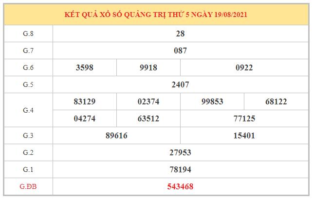 Thống kê KQXSQT ngày 26/8/2021 dựa trên kết quả kì trước
