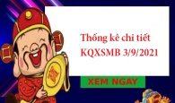 Thống kê chi tiết KQXSMB 3/9/2021