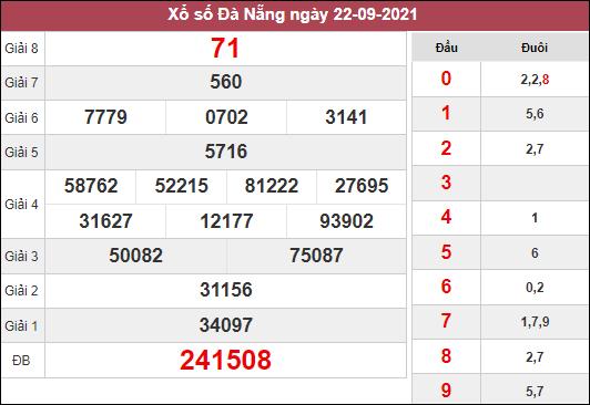 Thống kê xổ số Đà Nẵng ngày 25/9/2021 dựa trên kết quả kì trước