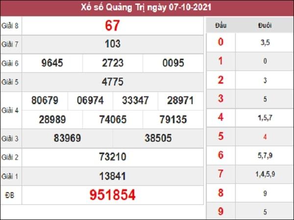 Dự đoán XSQT 14/10/2021