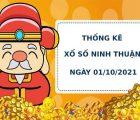 Thống kê soi cầu xổ số Ninh Thuận 1/10/2021 chính xác hôm nay